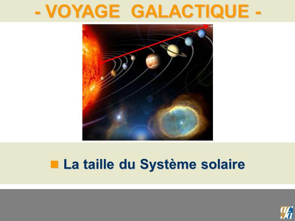 - VOYAGE GALACTIQUE - La taille du Système solaire La taille du Système solaire