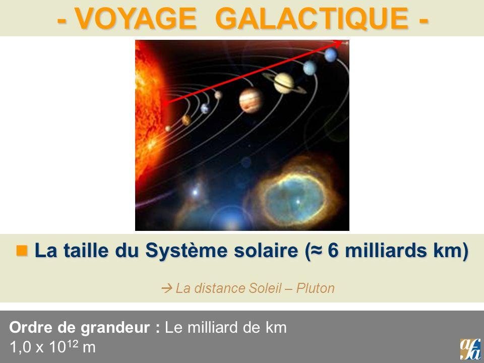 - VOYAGE GALACTIQUE - La taille du Système solaire ( 6 milliards km) La taille du Système solaire ( 6 milliards km) La distance Soleil – Pluton Ordre