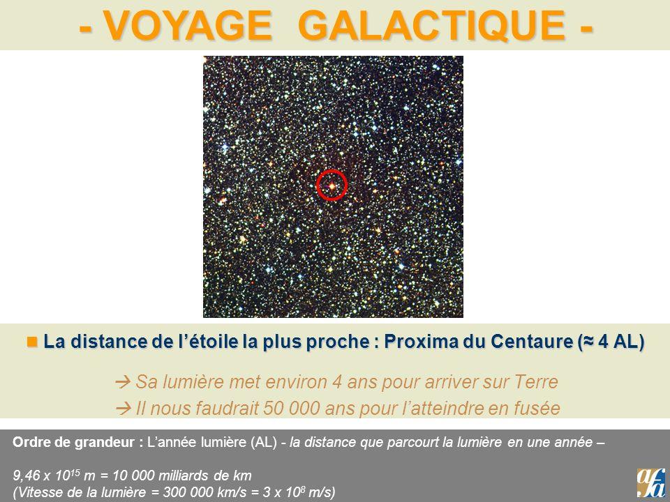 - VOYAGE GALACTIQUE - La distance de létoile la plus proche : Proxima du Centaure ( 4 AL) La distance de létoile la plus proche : Proxima du Centaure