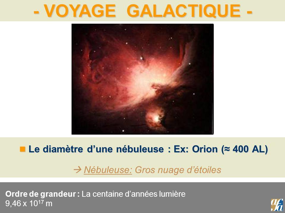 - VOYAGE GALACTIQUE - Le diamètre dune nébuleuse : Ex: Orion ( 400 AL) Le diamètre dune nébuleuse : Ex: Orion ( 400 AL) Nébuleuse: Gros nuage détoiles