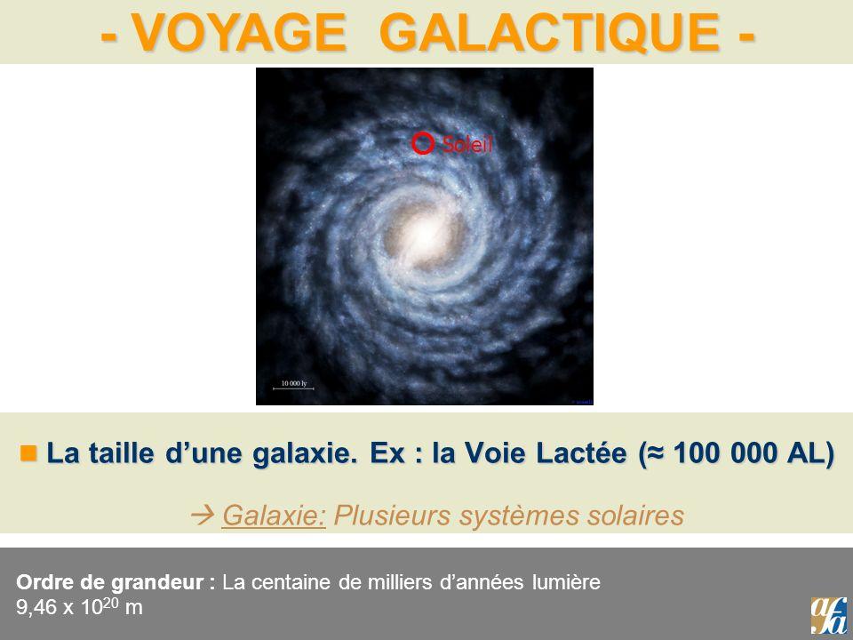 - VOYAGE GALACTIQUE - La taille dune galaxie. Ex : la Voie Lactée ( 100 000 AL) La taille dune galaxie. Ex : la Voie Lactée ( 100 000 AL) Galaxie: Plu