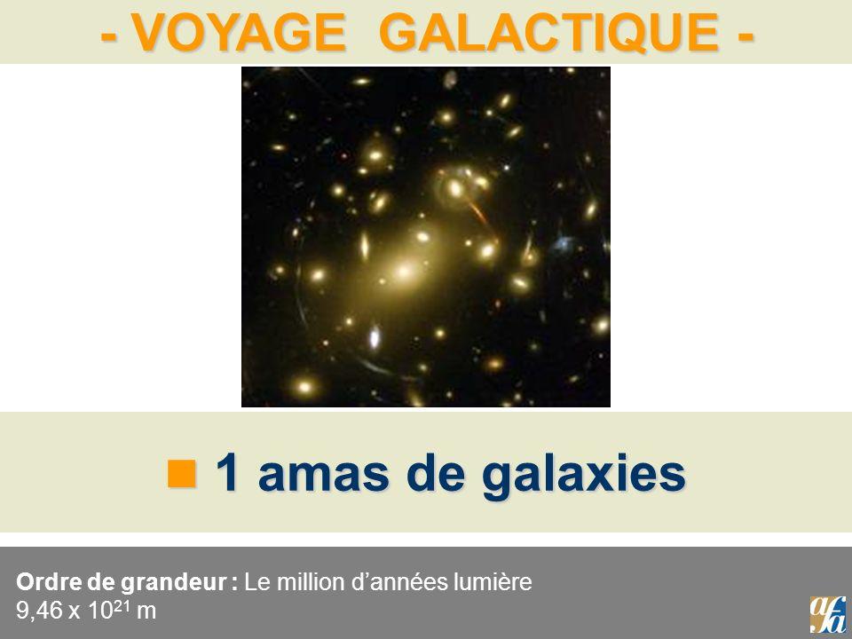 - VOYAGE GALACTIQUE - 1 amas de galaxies 1 amas de galaxies Ordre de grandeur : Le million dannées lumière 9,46 x 10 21 m