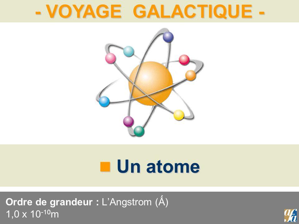- VOYAGE GALACTIQUE - Ordre de grandeur : LAngstrom (Ǻ) 1,0 x 10 -10 m Un atome Un atome
