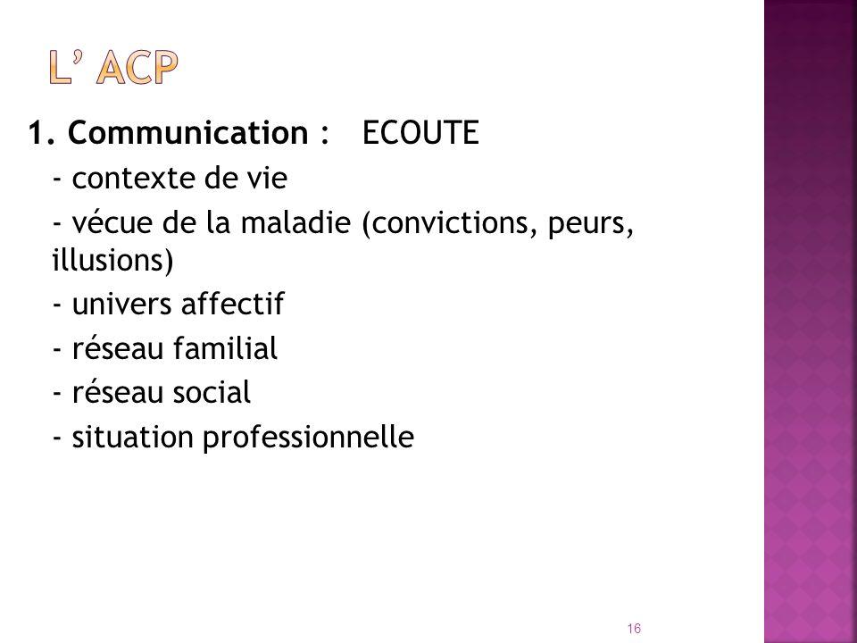 1. Communication : ECOUTE - contexte de vie - vécue de la maladie (convictions, peurs, illusions) - univers affectif - réseau familial - réseau social