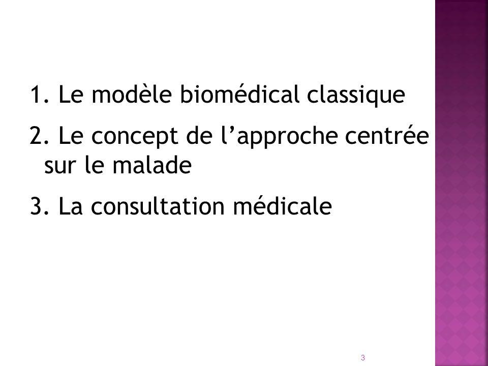 1. Le modèle biomédical classique 2. Le concept de lapproche centrée sur le malade 3. La consultation médicale 3