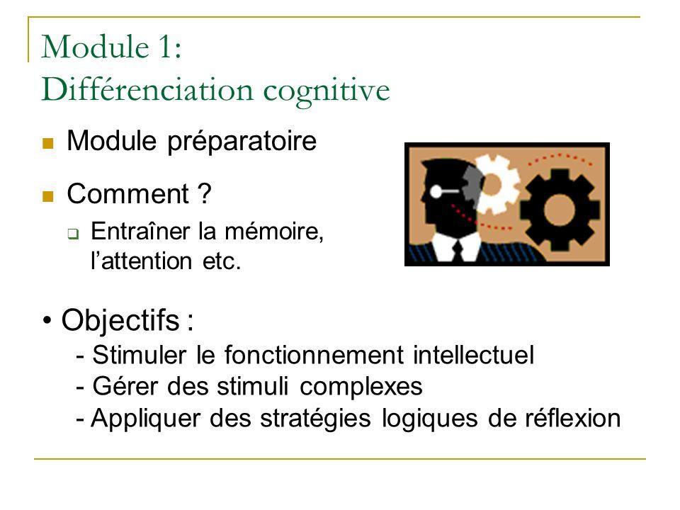 Module 1: Différenciation cognitive Module préparatoire Comment ? Entraîner la mémoire, lattention etc. Objectifs : - Stimuler le fonctionnement intel