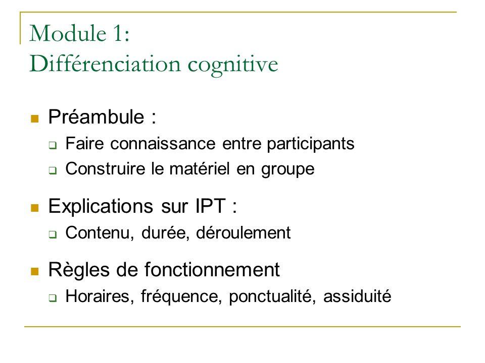 Module 1: Différenciation cognitive Préambule : Faire connaissance entre participants Construire le matériel en groupe Explications sur IPT : Contenu,