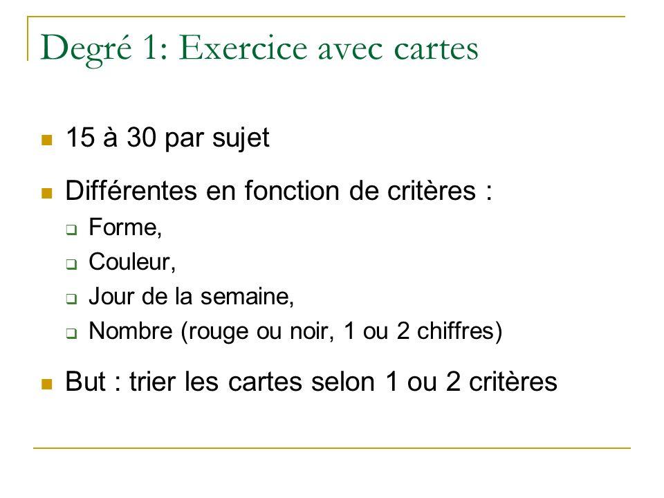 Degré 1: Exercice avec cartes 15 à 30 par sujet Différentes en fonction de critères : Forme, Couleur, Jour de la semaine, Nombre (rouge ou noir, 1 ou