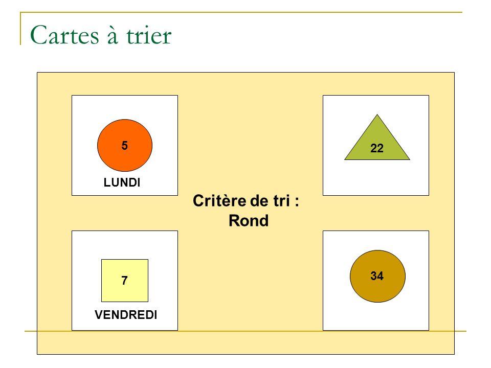 Cartes à trier LUNDI 5 34 Critère de tri : Rond 22 7 VENDREDI