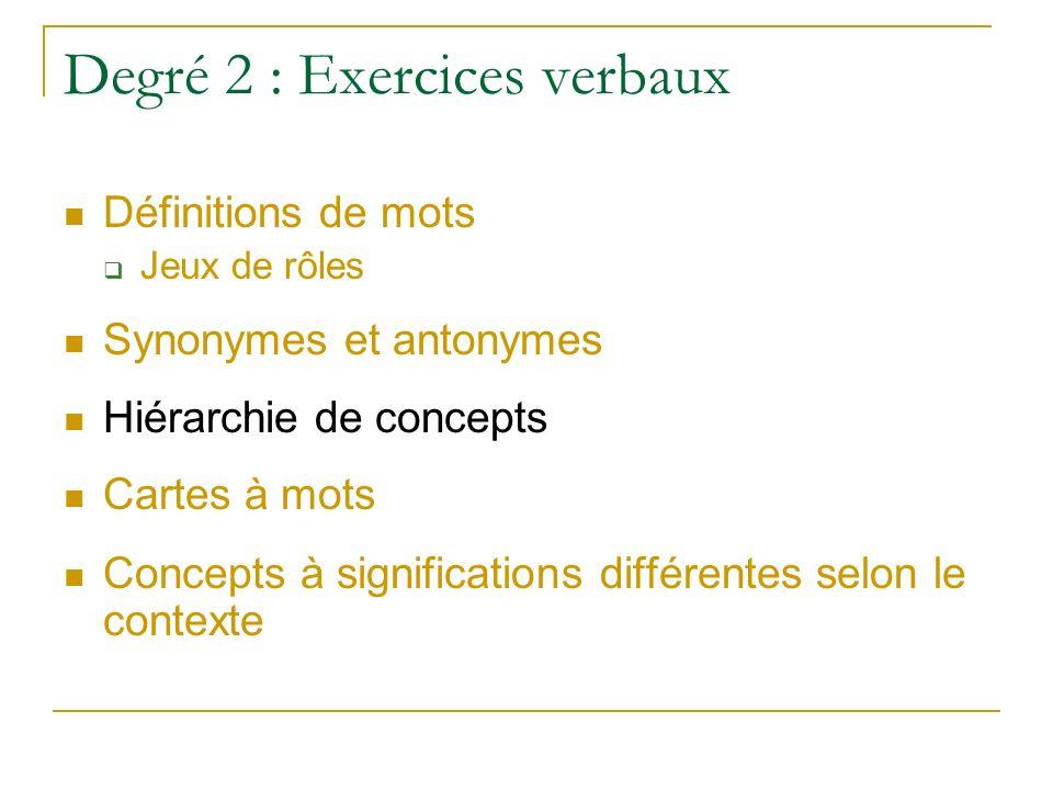 Degré 2 : Exercices verbaux Définitions de mots Jeux de rôles Synonymes et antonymes Hiérarchie de concepts Cartes à mots Concepts à significations di