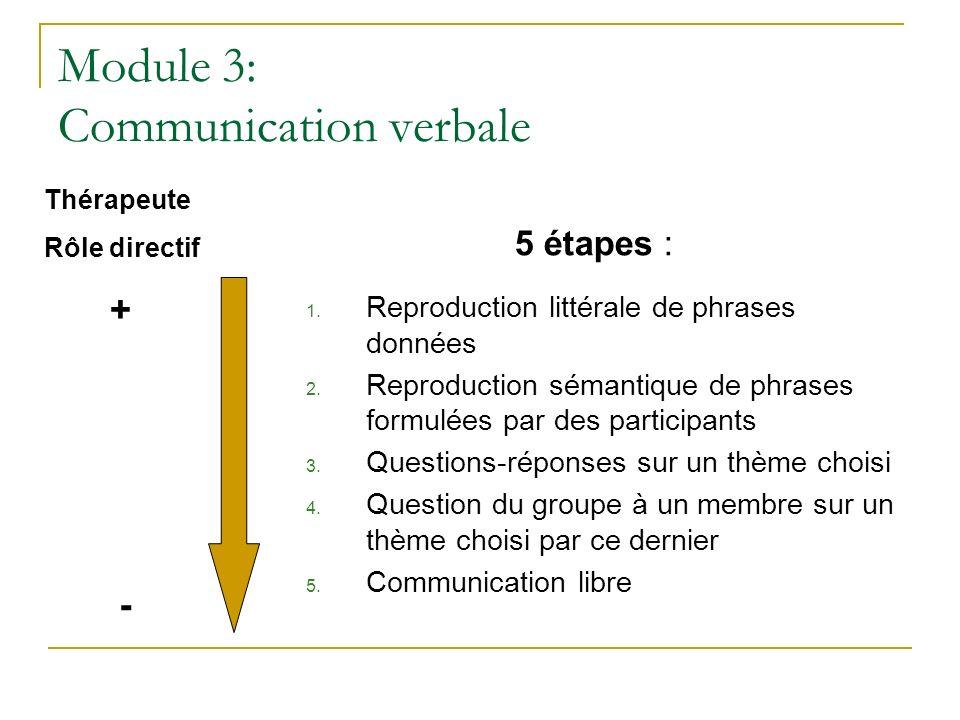 Module 3: Communication verbale 5 étapes : 1. Reproduction littérale de phrases données 2. Reproduction sémantique de phrases formulées par des partic