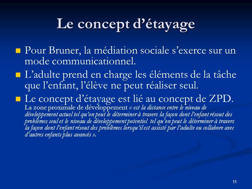 11 Le concept détayage Pour Bruner, la médiation sociale sexerce sur un mode communicationnel.. Ladulte prend en charge les éléments de la tâche que l