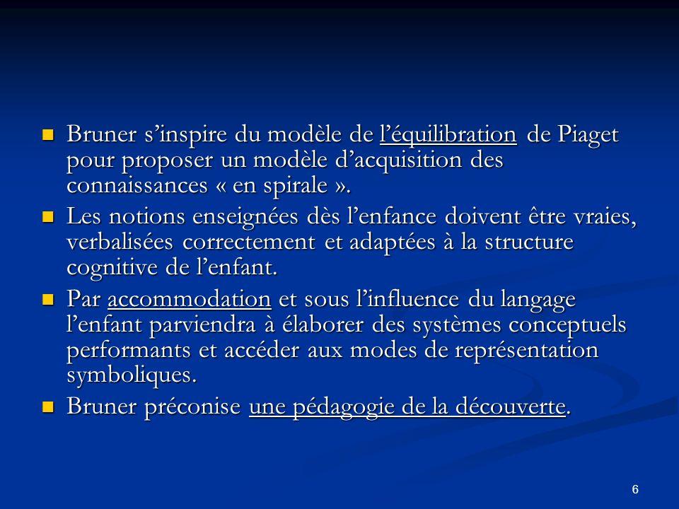 6 Bruner sinspire du modèle de léquilibration de Piaget pour proposer un modèle dacquisition des connaissances « en spirale ». Bruner sinspire du modè