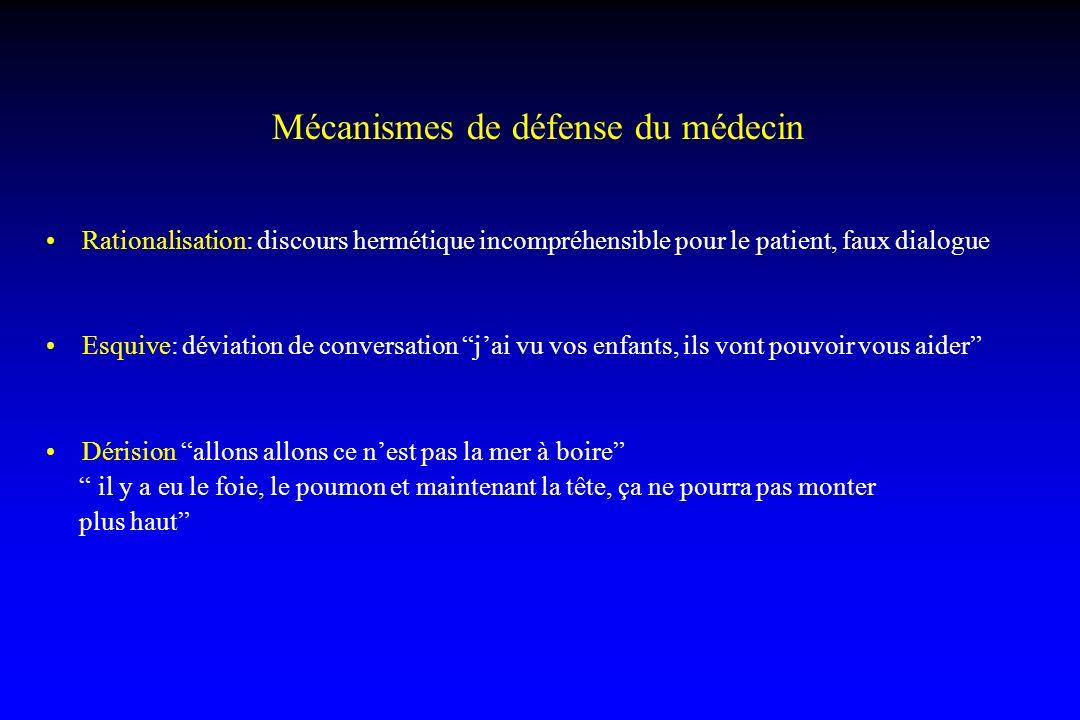 Mécanismes de défense du médecin Rationalisation: discours hermétique incompréhensible pour le patient, faux dialogue Esquive: déviation de conversati