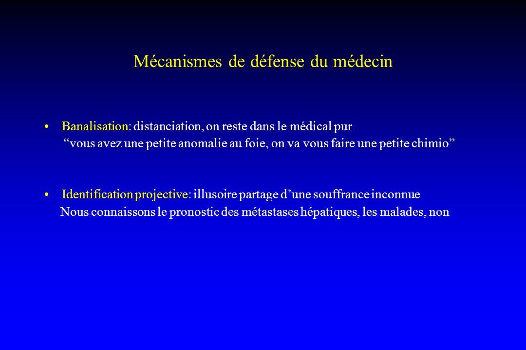 Mécanismes de défense du médecin Banalisation: distanciation, on reste dans le médical pur vous avez une petite anomalie au foie, on va vous faire une