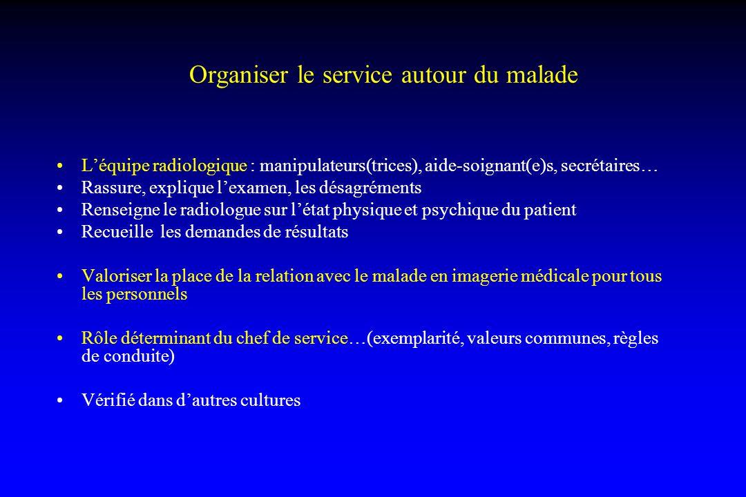 Organiser le service autour du malade Léquipe radiologique : manipulateurs(trices), aide-soignant(e)s, secrétaires… Rassure, explique lexamen, les dés