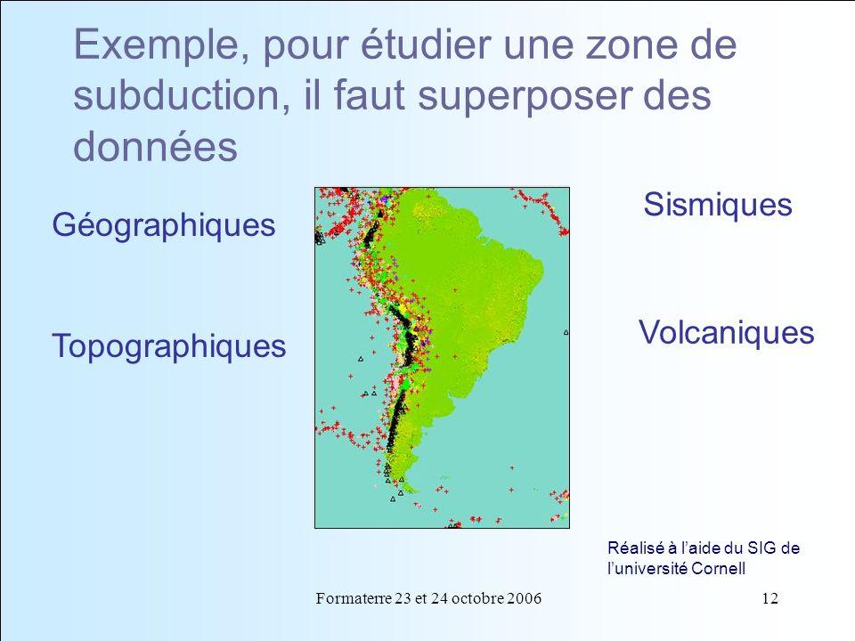 Formaterre 23 et 24 octobre 200612 Géographiques Topographiques Sismiques Volcaniques Exemple, pour étudier une zone de subduction, il faut superposer
