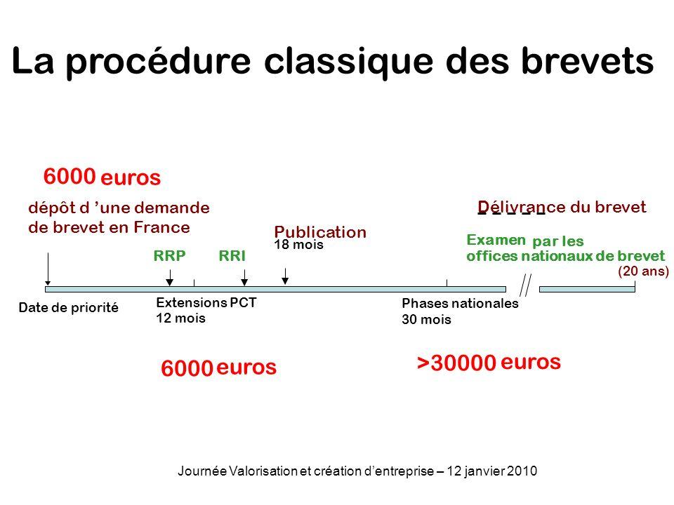 Publication 18 mois dépôt d une demande de brevet en France Date de priorité Phases nationales 30 mois Extensions PCT 12 mois RRPRRI Examen par les of