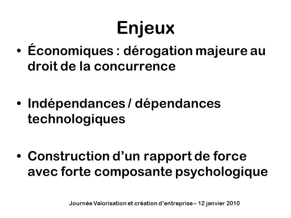 Enjeux Économiques : dérogation majeure au droit de la concurrence Indépendances / dépendances technologiques Construction dun rapport de force avec f