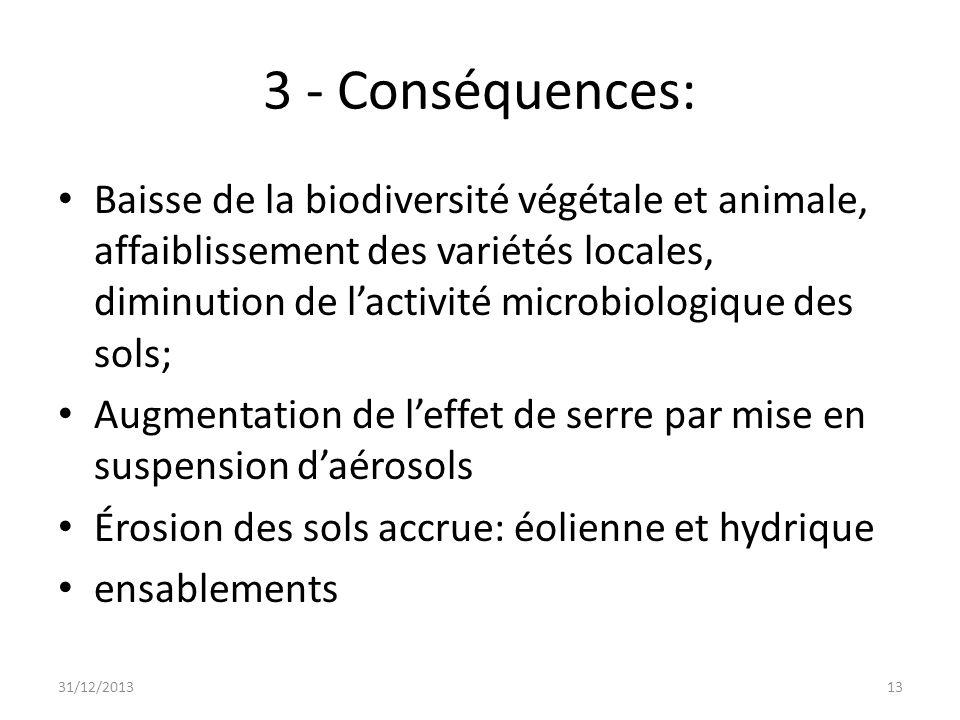 3 - Conséquences: Baisse de la biodiversité végétale et animale, affaiblissement des variétés locales, diminution de lactivité microbiologique des sol