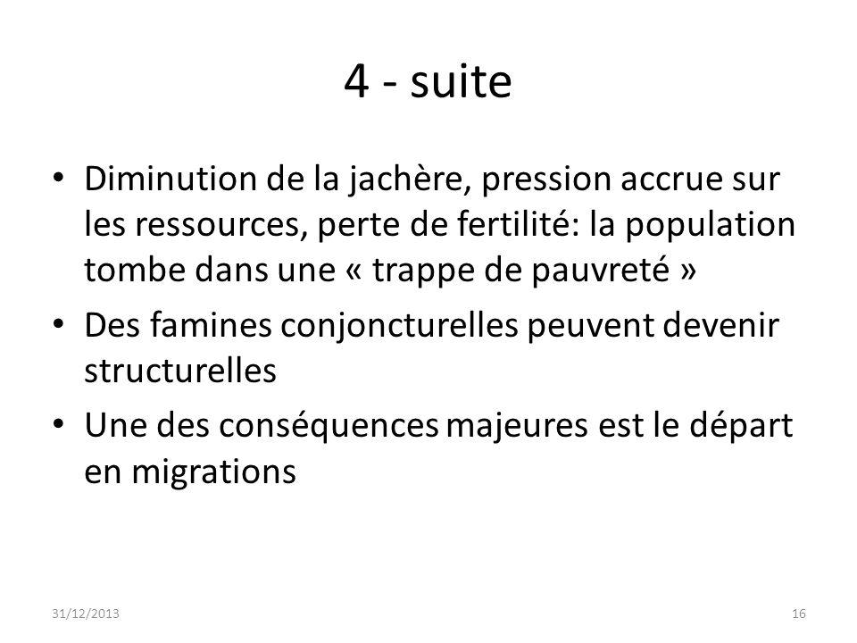 4 - suite Diminution de la jachère, pression accrue sur les ressources, perte de fertilité: la population tombe dans une « trappe de pauvreté » Des fa