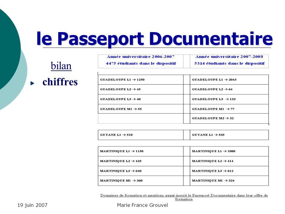 19 juin 2007 SCD-Université Antilles Guyane - Marie France Grouvel le Passeport Documentaire