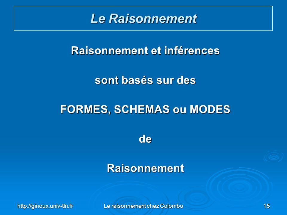 http://ginoux.univ-tln.frLe raisonnement chez Colombo15 Raisonnement et inférences sont basés sur des FORMES, SCHEMAS ou MODES deRaisonnement Le Raiso