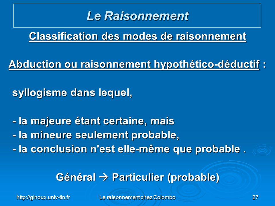 http://ginoux.univ-tln.frLe raisonnement chez Colombo27 Classification des modes de raisonnement Abduction ou raisonnement hypothético-déductif : syll