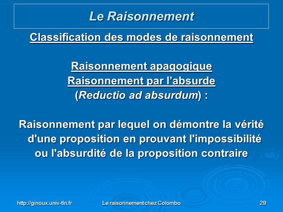 http://ginoux.univ-tln.frLe raisonnement chez Colombo29 Classification des modes de raisonnement Raisonnement apagogique Raisonnement par labsurde (Re