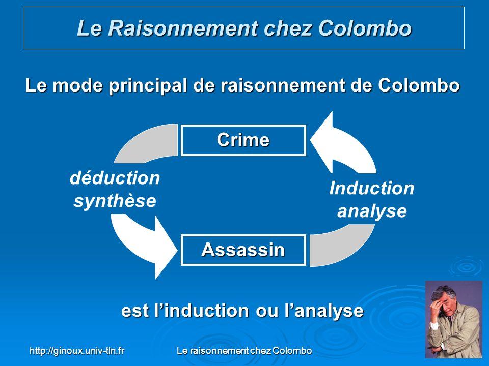 http://ginoux.univ-tln.frLe raisonnement chez Colombo34 Le mode principal de raisonnement de Colombo est linduction ou lanalyse Le Raisonnement chez C