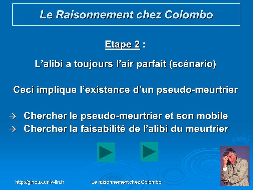 http://ginoux.univ-tln.frLe raisonnement chez Colombo41 Etape 2 : Lalibi a toujours lair parfait (scénario) Ceci implique lexistence dun pseudo-meurtr