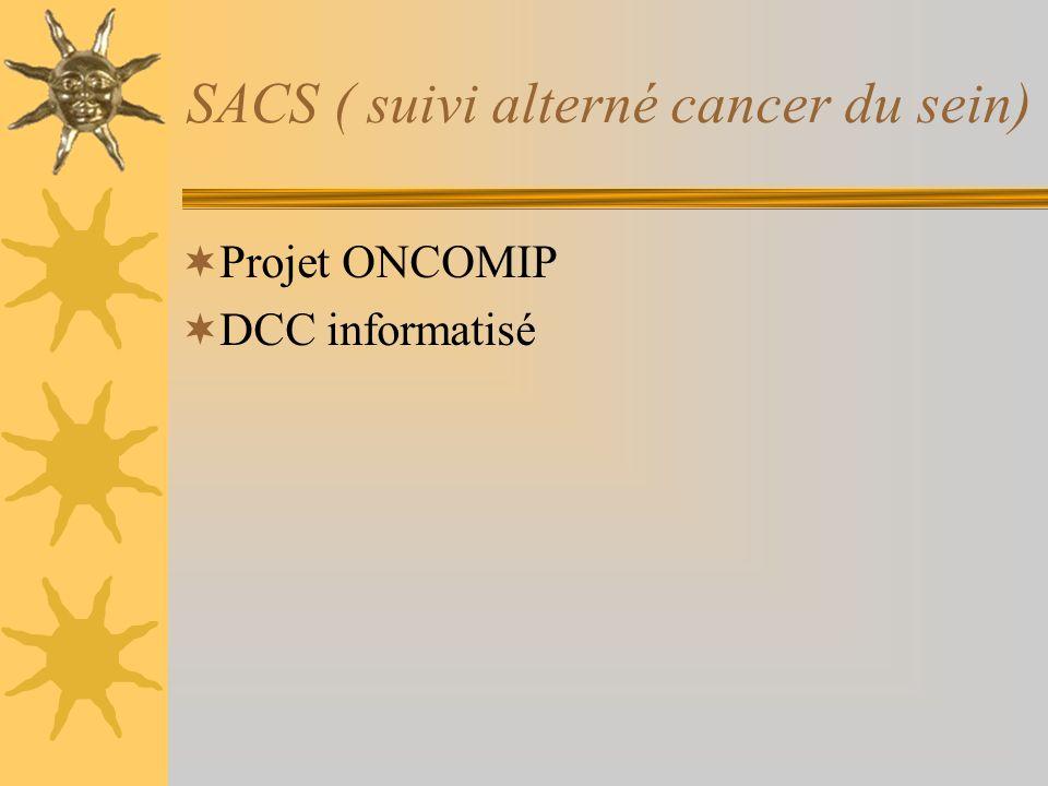 SACS ( suivi alterné cancer du sein) Projet ONCOMIP DCC informatisé