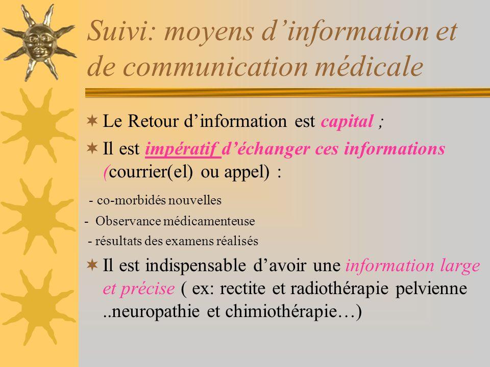 Suivi: moyens dinformation et de communication médicale Le Retour dinformation est capital ; Il est impératif déchanger ces informations (courrier(el)