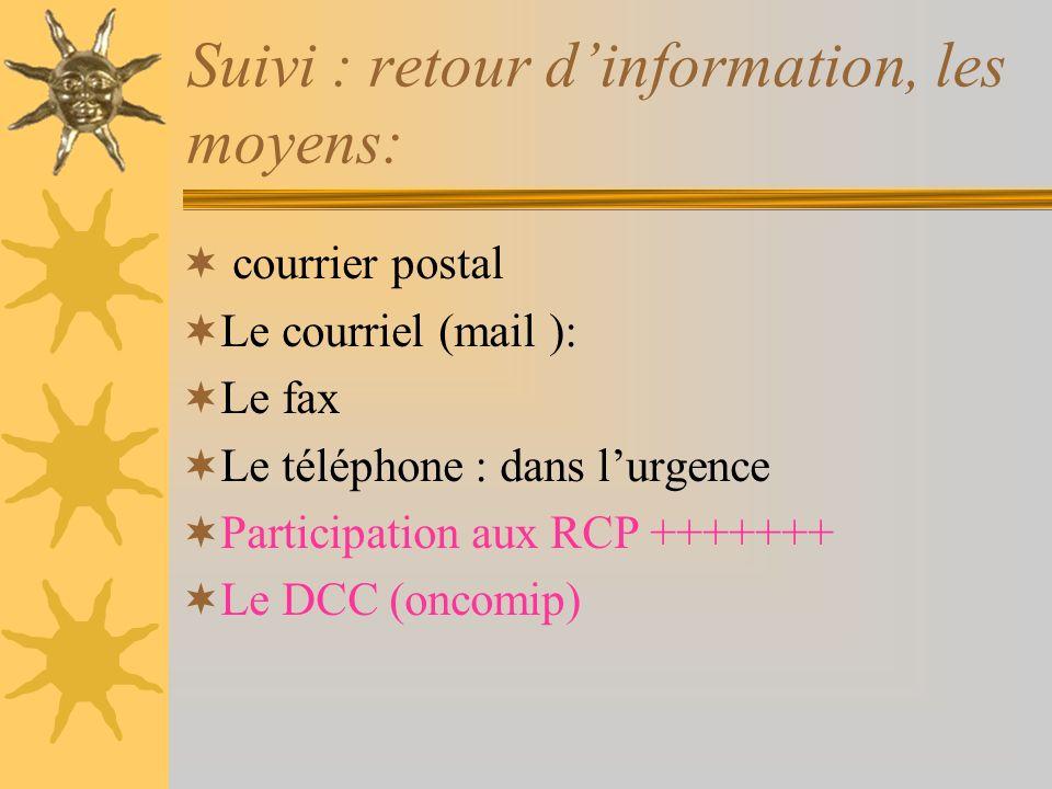 Suivi : retour dinformation, les moyens: courrier postal Le courriel (mail ): Le fax Le téléphone : dans lurgence Participation aux RCP +++++++ Le DCC