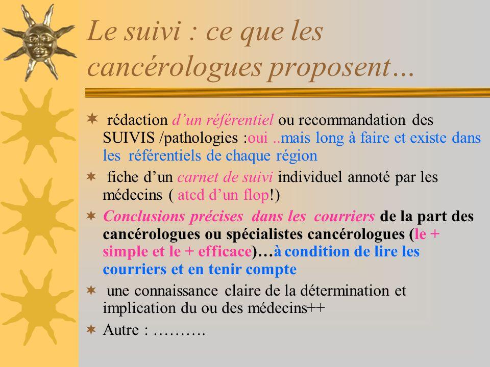 Le suivi : ce que les cancérologues proposent… rédaction dun référentiel ou recommandation des SUIVIS /pathologies :oui..mais long à faire et existe d