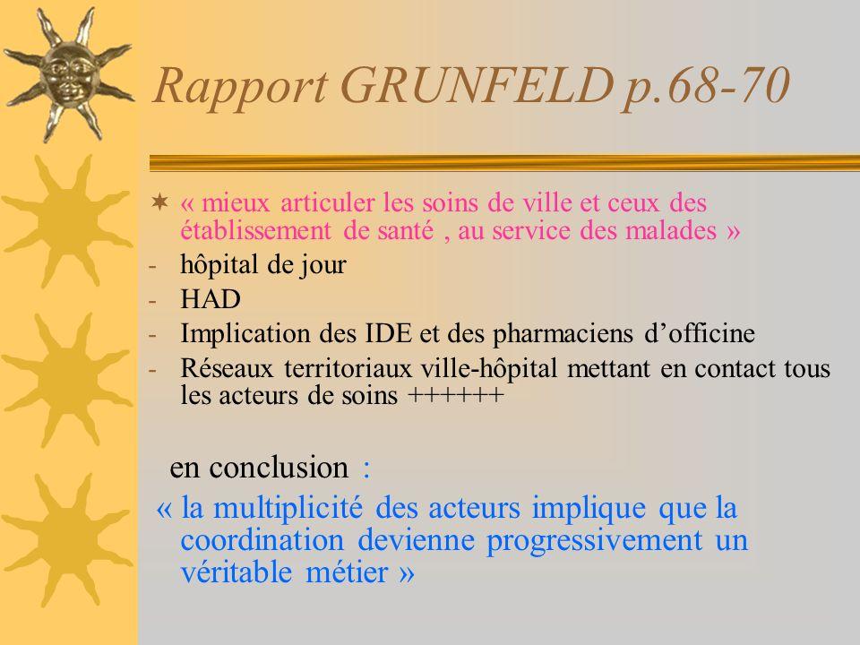 Rapport GRUNFELD p.68-70 « mieux articuler les soins de ville et ceux des établissement de santé, au service des malades » - hôpital de jour - HAD - I