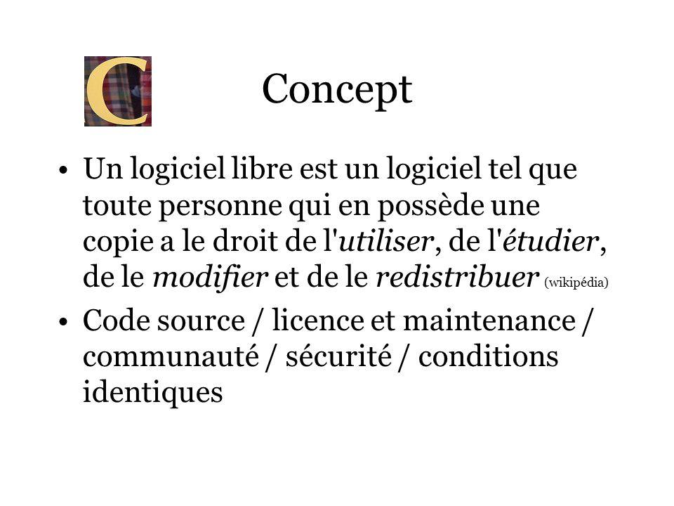 Concept Un logiciel libre est un logiciel tel que toute personne qui en possède une copie a le droit de l utiliser, de l étudier, de le modifier et de le redistribuer (wikipédia) Code source / licence et maintenance / communauté / sécurité / conditions identiques