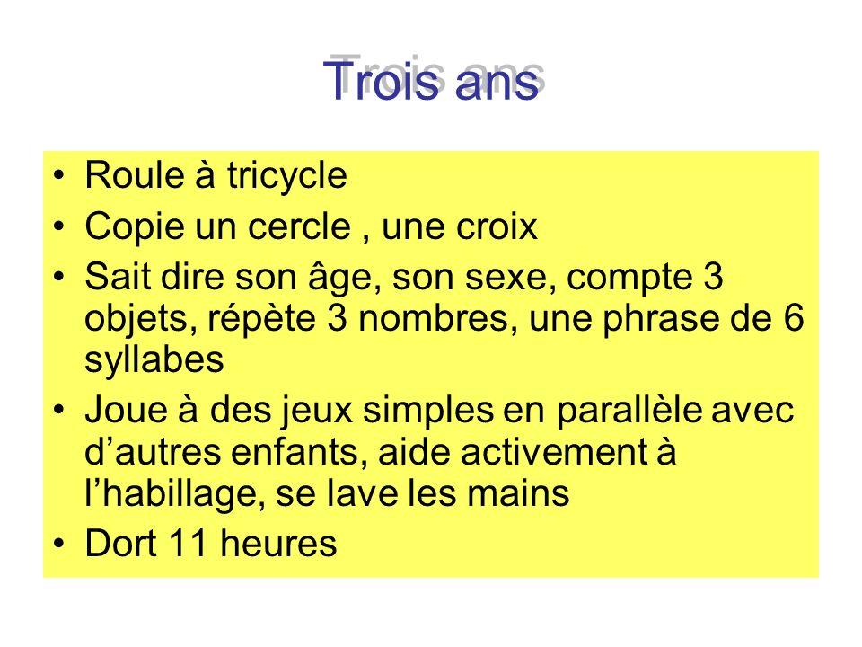 Trois ans Roule à tricycle Copie un cercle, une croix Sait dire son âge, son sexe, compte 3 objets, répète 3 nombres, une phrase de 6 syllabes Joue à