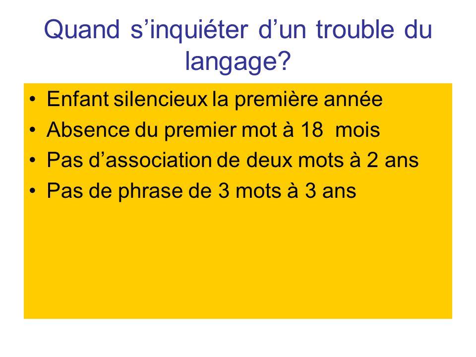 Quand sinquiéter dun trouble du langage? Enfant silencieux la première année Absence du premier mot à 18 mois Pas dassociation de deux mots à 2 ans Pa
