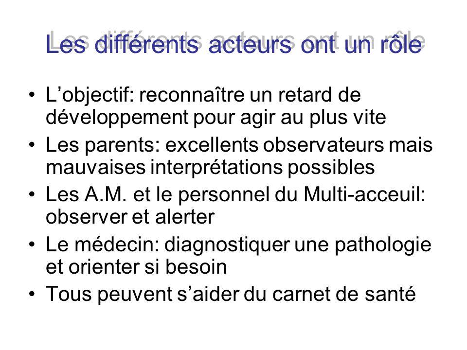 Les différents acteurs ont un rôle Lobjectif: reconnaître un retard de développement pour agir au plus vite Les parents: excellents observateurs mais
