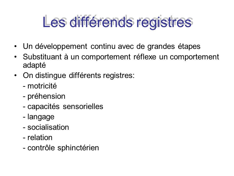 Les différends registres Un développement continu avec de grandes étapes Substituant à un comportement réflexe un comportement adapté On distingue dif
