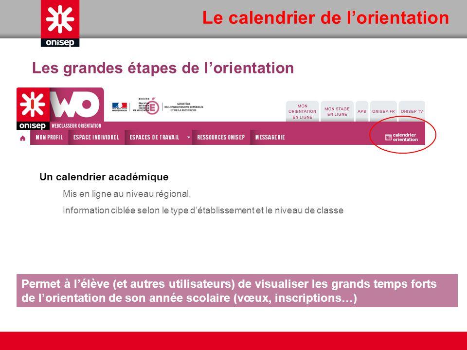 Le calendrier de lorientation Un calendrier académique Mis en ligne au niveau régional. Information ciblée selon le type détablissement et le niveau d