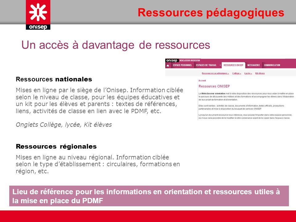 Ressources pédagogiques Un accès à davantage de ressources Ressources nationales Mises en ligne par le siège de lOnisep. Information ciblée selon le n