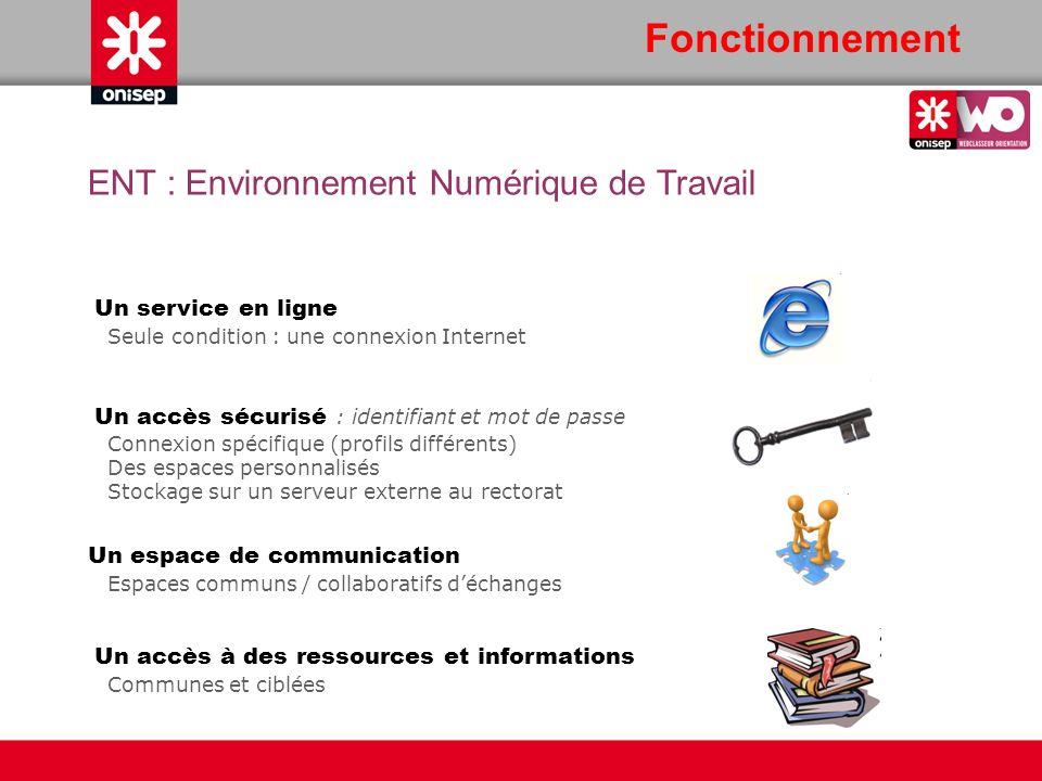ENT : Environnement Numérique de Travail Un service en ligne Seule condition : une connexion Internet Un accès sécurisé : identifiant et mot de passe