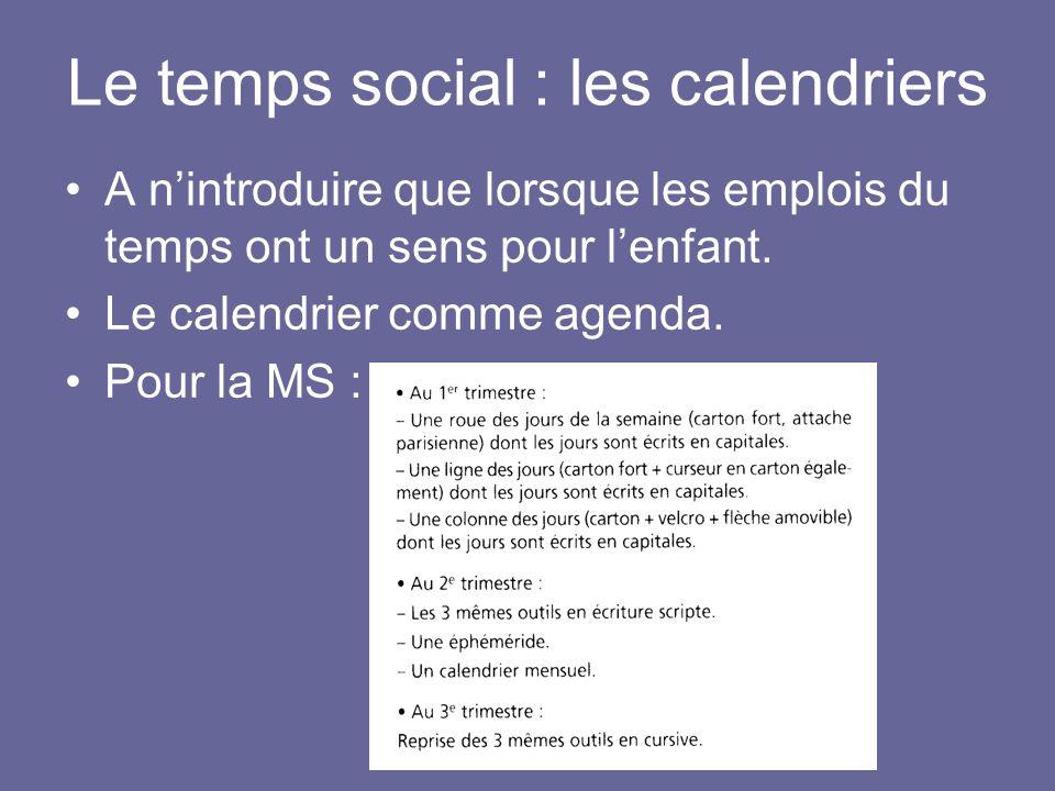 Le temps social : les calendriers A nintroduire que lorsque les emplois du temps ont un sens pour lenfant. Le calendrier comme agenda. Pour la MS :