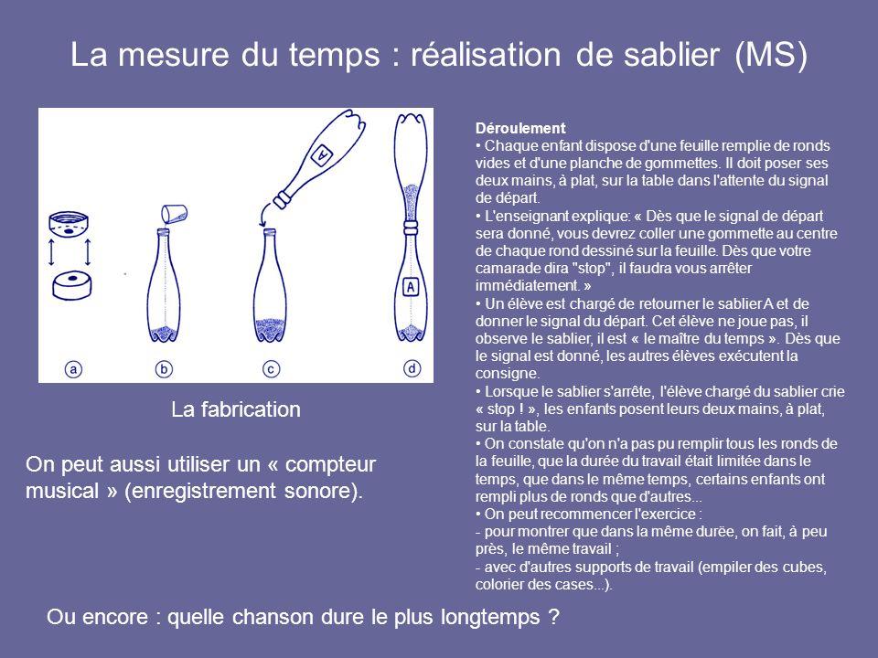 La mesure du temps : réalisation de sablier (MS) La fabrication Déroulement Chaque enfant dispose d'une feuille remplie de ronds vides et d'une planch