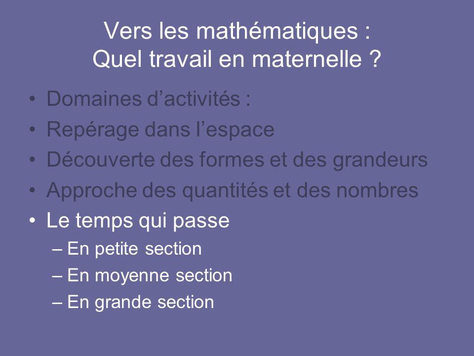 Vers les mathématiques : Quel travail en maternelle ? Domaines dactivités : Repérage dans lespace Découverte des formes et des grandeurs Approche des