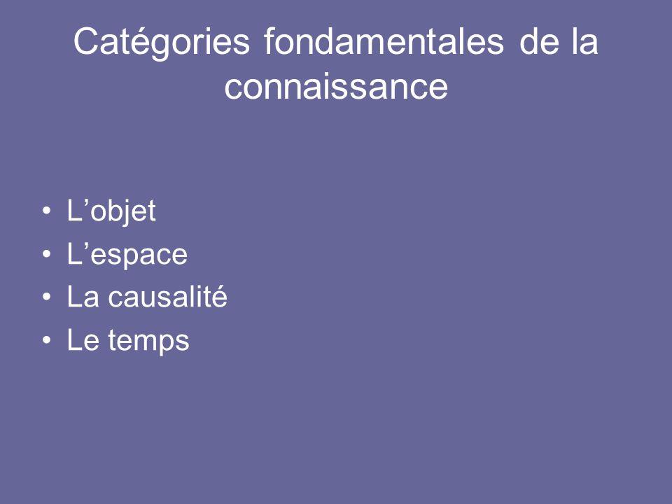 Catégories fondamentales de la connaissance Lobjet Lespace La causalité Le temps