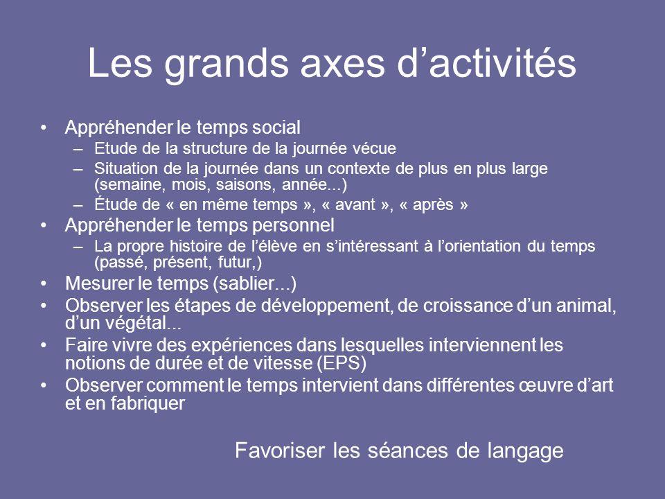 Les grands axes dactivités Appréhender le temps social –Etude de la structure de la journée vécue –Situation de la journée dans un contexte de plus en