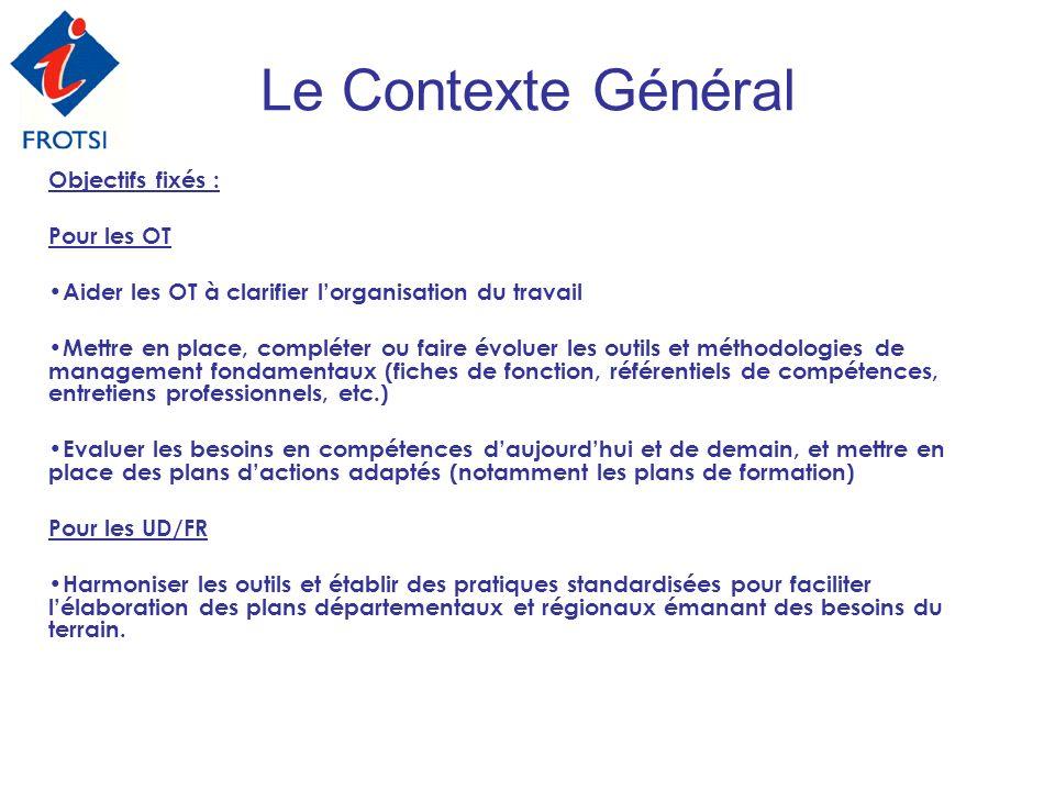 Objectifs annexes : Harmoniser les pratiques RH dans les OT Accompagner la professionnalisation des salariés des OT dans un contexte en mutation Le Contexte Général